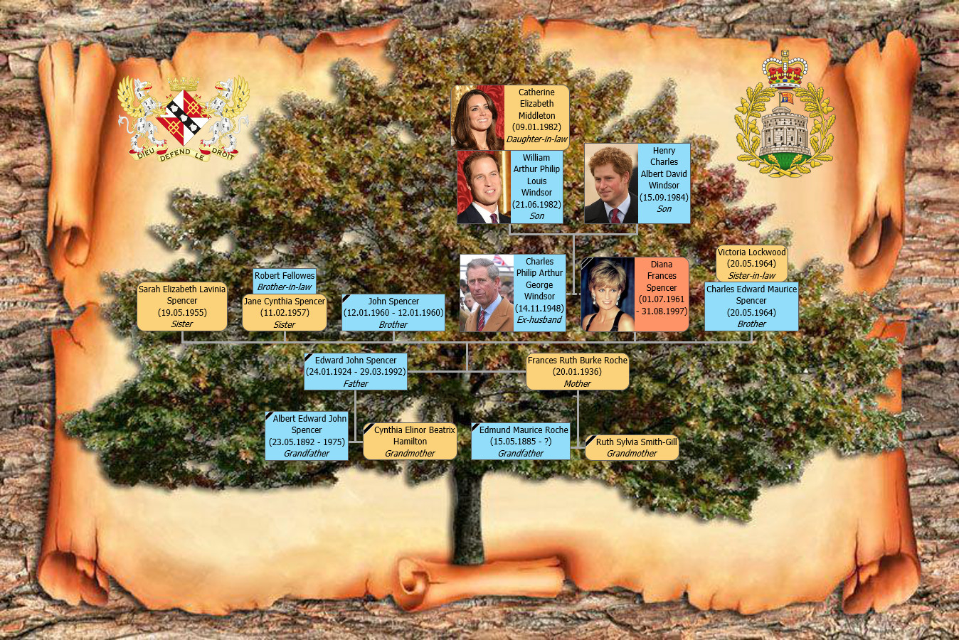 Family Tree with background image