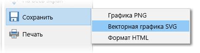 Сохранение родословного древа в формате SVG