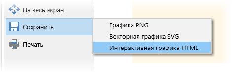 Сохранение интерактивного дерева в формате HTML